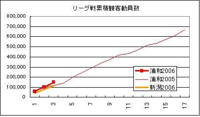 Kankyaku0603