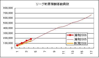 Kankyaku060415