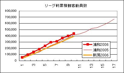 Kankyaku060917