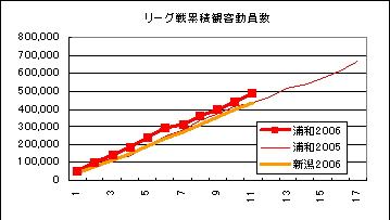 Kankyaku060930