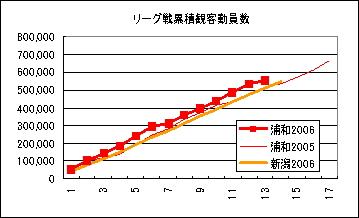 Kankyaku061015