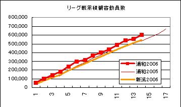 Kankyaku061024
