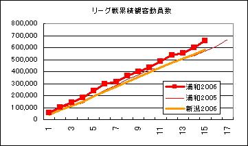 Kankyaku061112