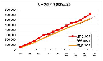 Kankyaku061123