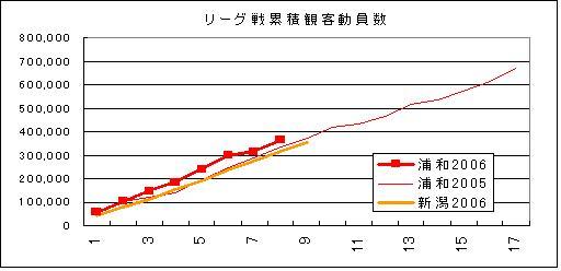 Kankyaku0823