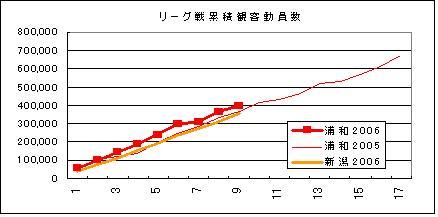 Kankyaku0825