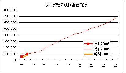 Kankyaku2006_2
