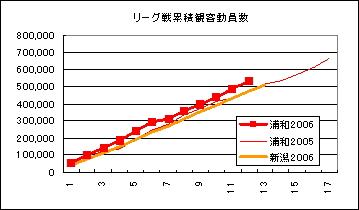 Kankyaku_chiba