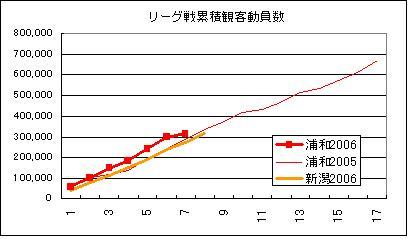 Kyaku0607